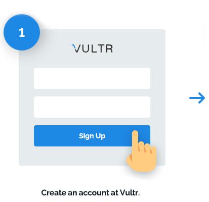Vultr送钱了