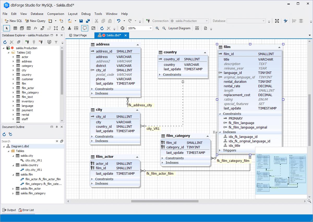 dbForge Studio for MySQL数据库设计