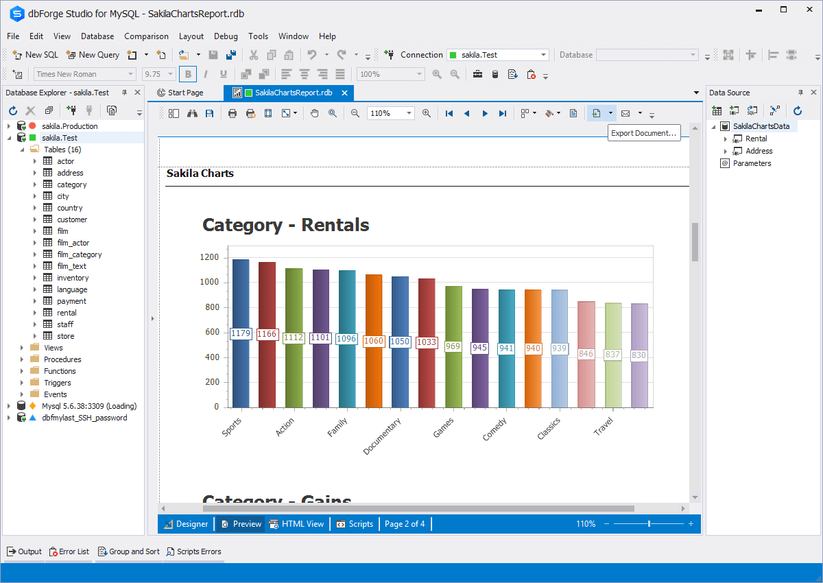 dbForge Studio for MySQL数据报告和分析