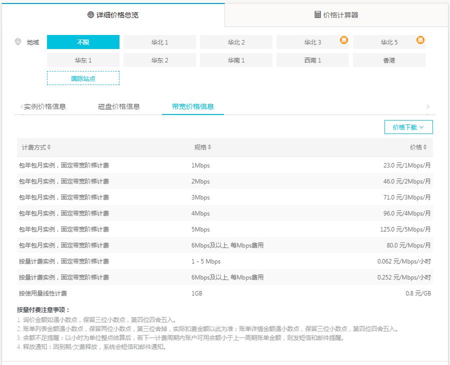 bandwidth-price.png